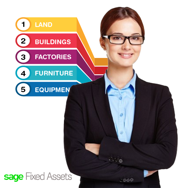fixed assets accounting infographic