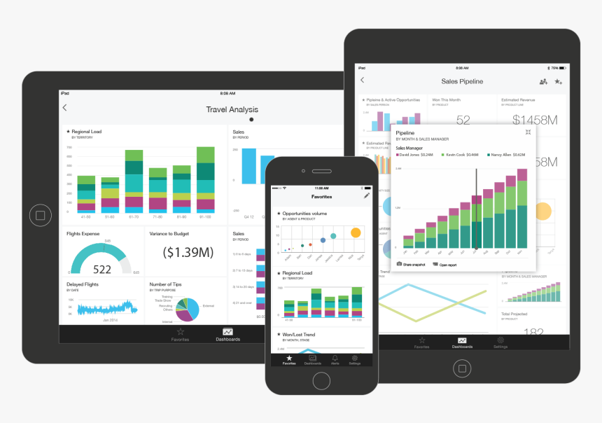 Microsoft power bi dashboards with data form your enterprise systems