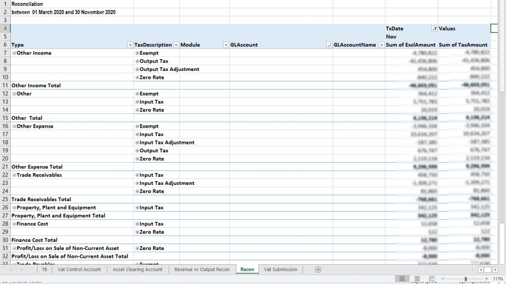 VAT Report - Control Account