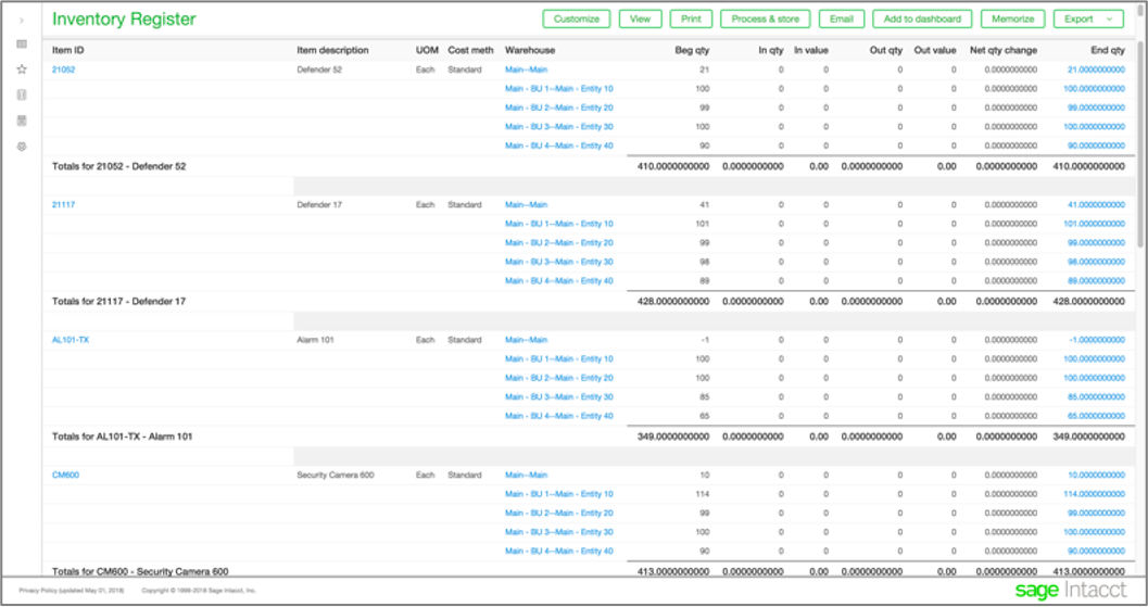 Sage Intacct Wholesale Distribution accounting software inventory register dashboard screenshot